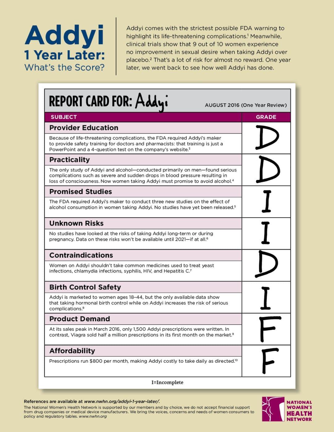 NWHN Addyi Report Card F2