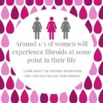 Fibroids Medications